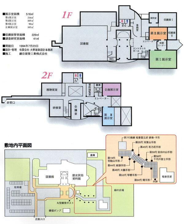 歴史民俗資料館平面図