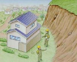 建築物の構造規制