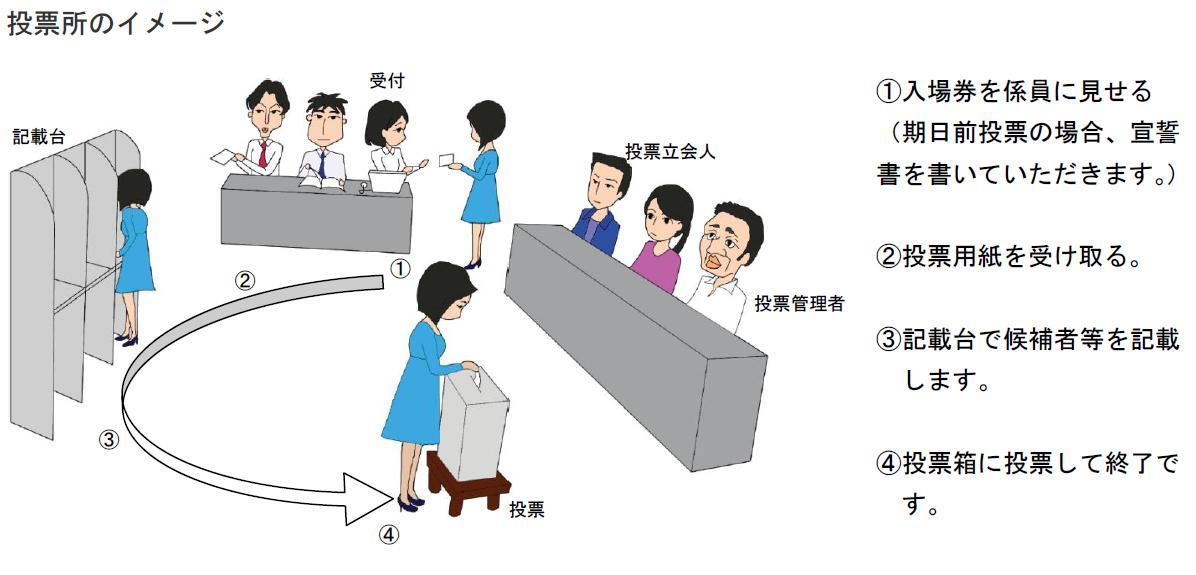 『投票所サンプル』の画像