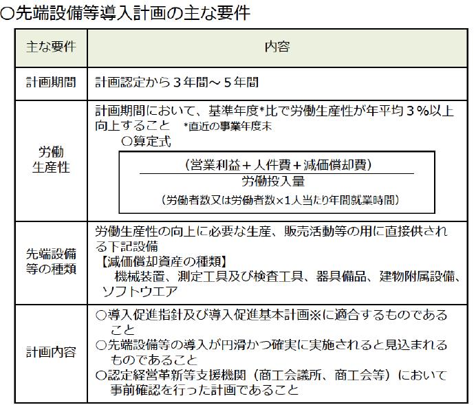 『認定の要件』の画像