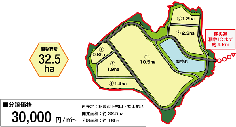 稲敷工業団地
